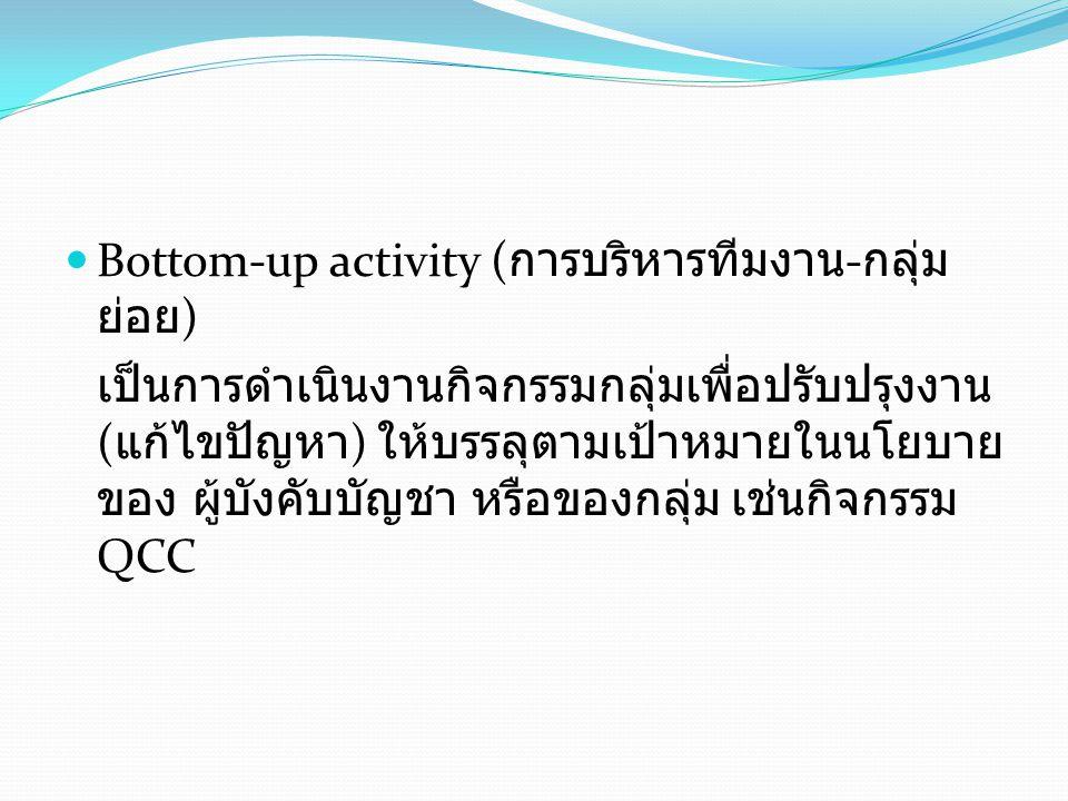 Bottom-up activity ( การบริหารทีมงาน - กลุ่ม ย่อย ) เป็นการดำเนินงานกิจกรรมกลุ่มเพื่อปรับปรุงงาน ( แก้ไขปัญหา ) ให้บรรลุตามเป้าหมายในนโยบาย ของ ผู้บัง
