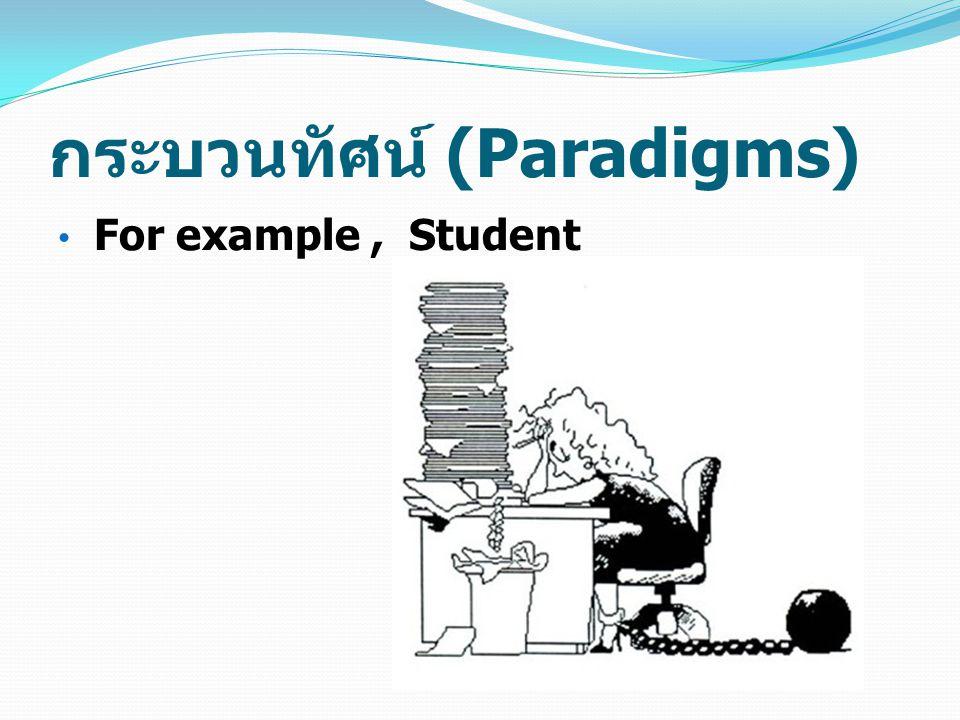 Bottom-up activity ( การบริหารทีมงาน - กลุ่ม ย่อย ) เป็นการดำเนินงานกิจกรรมกลุ่มเพื่อปรับปรุงงาน ( แก้ไขปัญหา ) ให้บรรลุตามเป้าหมายในนโยบาย ของ ผู้บังคับบัญชา หรือของกลุ่ม เช่นกิจกรรม QCC