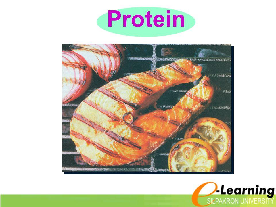 หน้าที่ทางชีวภาพของ โปรตีน  เป็นโครงสร้าง keratin : ขน ผม เขี้ยว เขา fibroin : เส้นไหม collagen : กระดูก ผิวหนัง หลอด เลือด เนื้อเยื่อเกี่ยวพัน มีมากที่สุดในสัตว์ซึ่ง วิตามินซีมีผลในการสร้าง :- - hydroxyproline - hydroxylysine ** ถ้าขาดวิตามินซี จะเกิด โรค scurvy ** : Fibrous protein