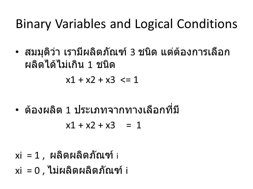 Binary Variables and Logical Conditions ผลิตภัณฑ์ที่ 4 จะผลิตได้ก็ต่อเมื่อผลิตภัณฑ์ ที่ 5 ได้ถูกสั่งให้ผลิต x4 <= x5 x4x5 00 01 11