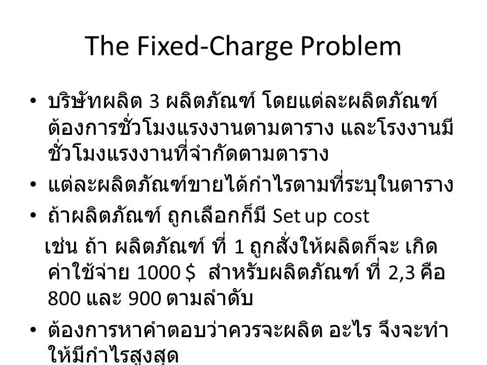 The Fixed-Charge Problem ให้ x i คือ จำนวนของผลิตภัณฑ์ที่สั่งผลิต e.g.