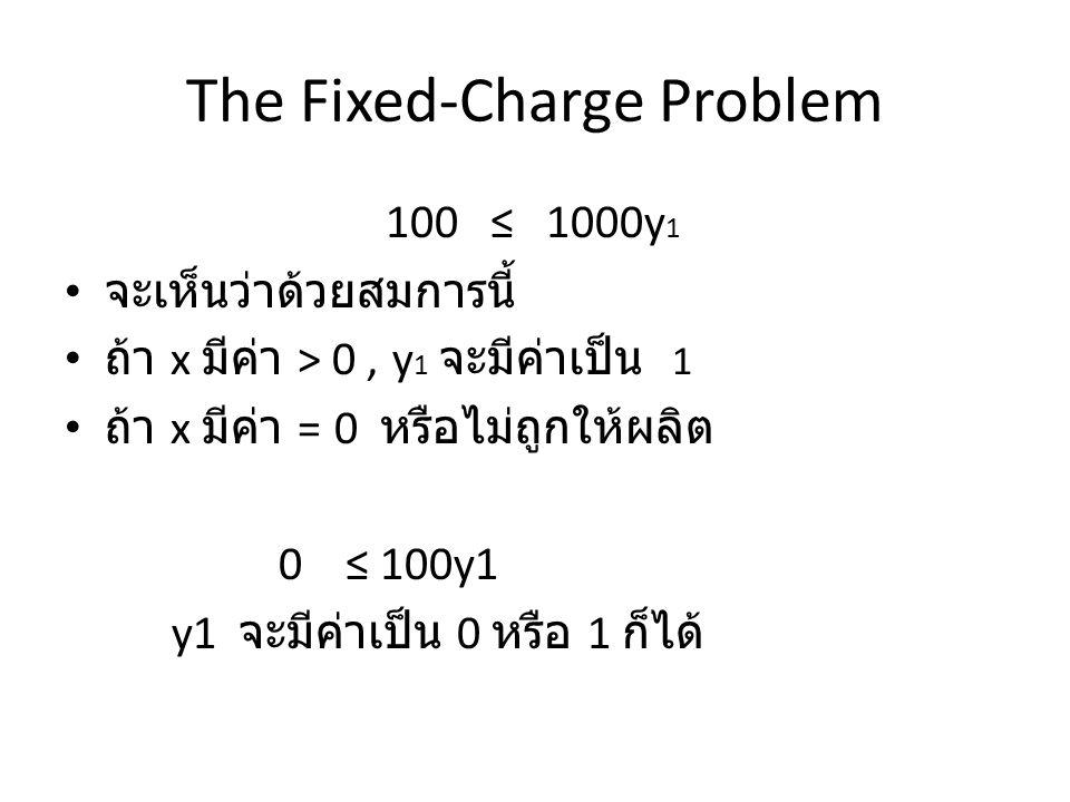 The Fixed-Charge Problem Objective หากำไรสูงสุด MAX : 48x 1 + 55x 2 + 50x 3 – 100y 1 – 800y 2 – 900y 3 เงื่อนไขด้านการผลิต 2x 1 + 3x 2 + 6x 3 ≤ 600 : machining constraint หมายถึง ถ้าผลิตภัณฑ์ที่ 1 ถูกผลิตจะใช้ชั่วโมง แรงงาน 2 ชั่วโมง ถ้าผลิตภัณฑ์ที่ 2 ถูกผลิตจะใช้ชั่วโมง แรงงาน 3 ชั่วโมง ถ้าผลิตภัณฑ์ที่ 3 ถูกผลิตจะใช้ชั่วโมง แรงงาน 6 ชั่วโมง โดยจำนวนชั่วโมงที่ผลิตรวมกันต้องไม่เกิน 600 ชั่วโมง