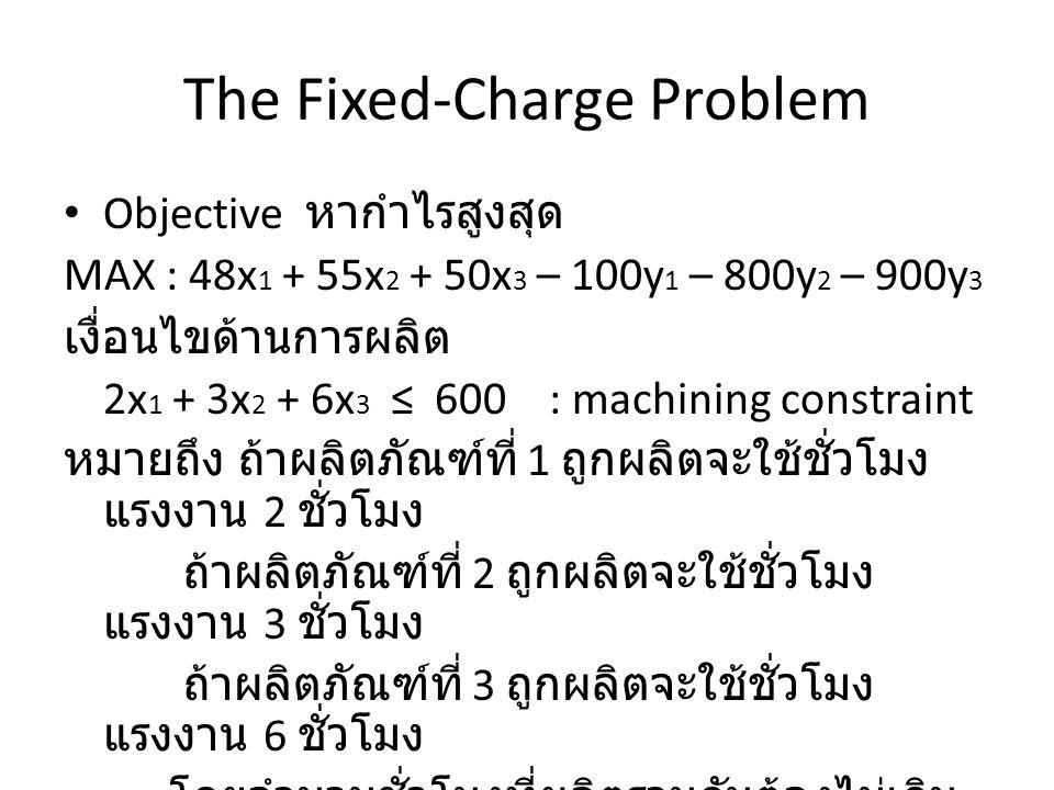 The Fixed-Charge Problem 6x 1 + 3x 2 + 4x 3 ≤ 300 : Grinding constraint 5x 1 + 6x 2 + 2x 3 ≤ 400 : Assembly constraint x 1 ≤ M 1 y 1 x 2 ≤ M 2 y 2 x 3 ≤ M 3 y 3 x1,x2,x3 integer y1,y2,y3 binary