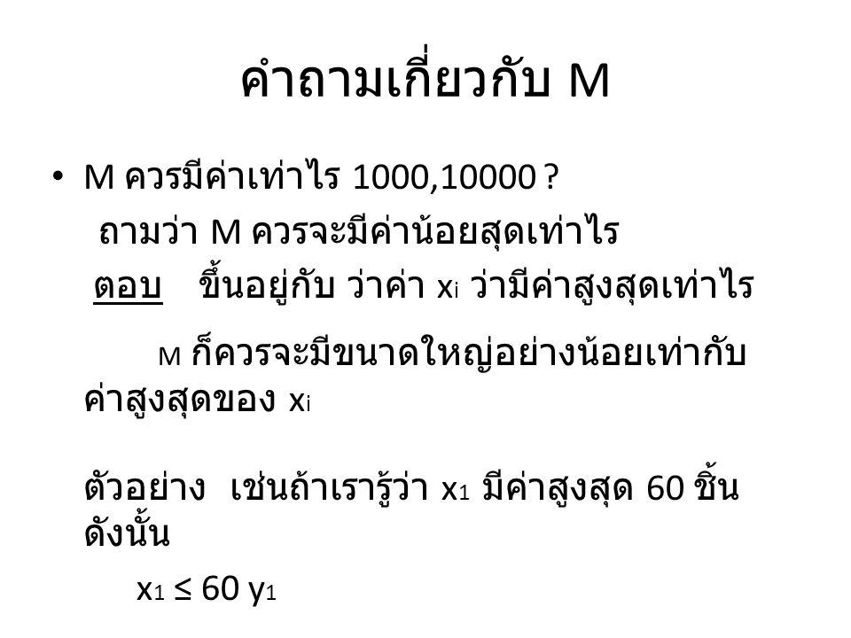 คำถามเกี่ยวกับ M จำนวนผลิตสูงสุดของ x 1 2x 1 + 0 + 0 ≤ 600  X 1 ≤ 300 6x 1 + 0 + 0 ≤ 300  X 1 ≤ 50 5x 1 + 0 + 0 ≤ 400  X 1 ≤ 80 ค่าสูงสุด ของ x 1 ที่เป็นไปตามทุกเงื่อนไขของต้น คือ 50 Max x 2 = Min (600/3, 300/3, 400/6) = 66.67 Max x 3 = Min (600/6, 300/4, 400/2) = 75
