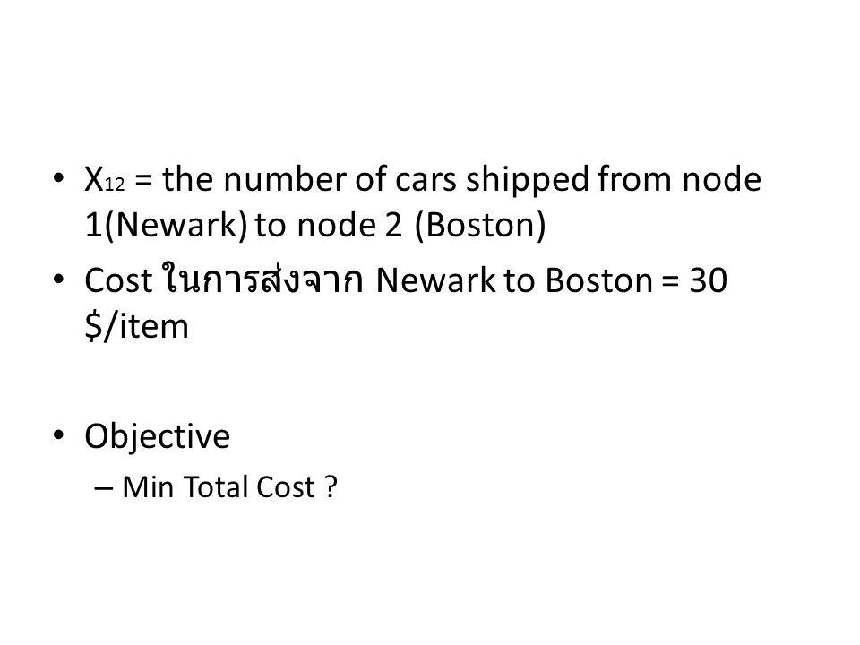 Minimum Cost Network Flow problem Model