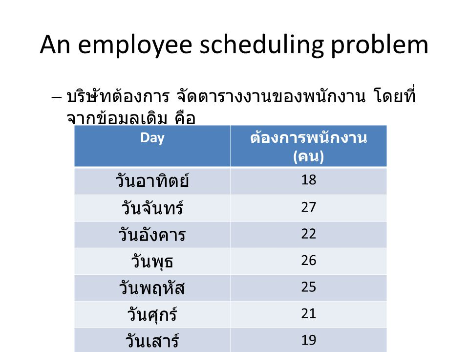 An employee scheduling problem เวลาในการทำงานคือ 5 วัน หยุด 2 วันติดต่อกัน ค่าแรงปกติอยู่ที่ 655 $ ต่อ สัปดาห์ เนื่องจาก พนักงานส่วนใหญ่ ชอบมากกว่าที่จะหยุดวัด เสาร์ หรือวันอาทิตย์ ดังนั้นบริษัทจึงให้เงิน พิเศษ 25$ ต่อวัน สำหรับสมาชิกผู้ที่ทำงานใน วันนี้ ดังนั้นค่าแรงจึงเป็น