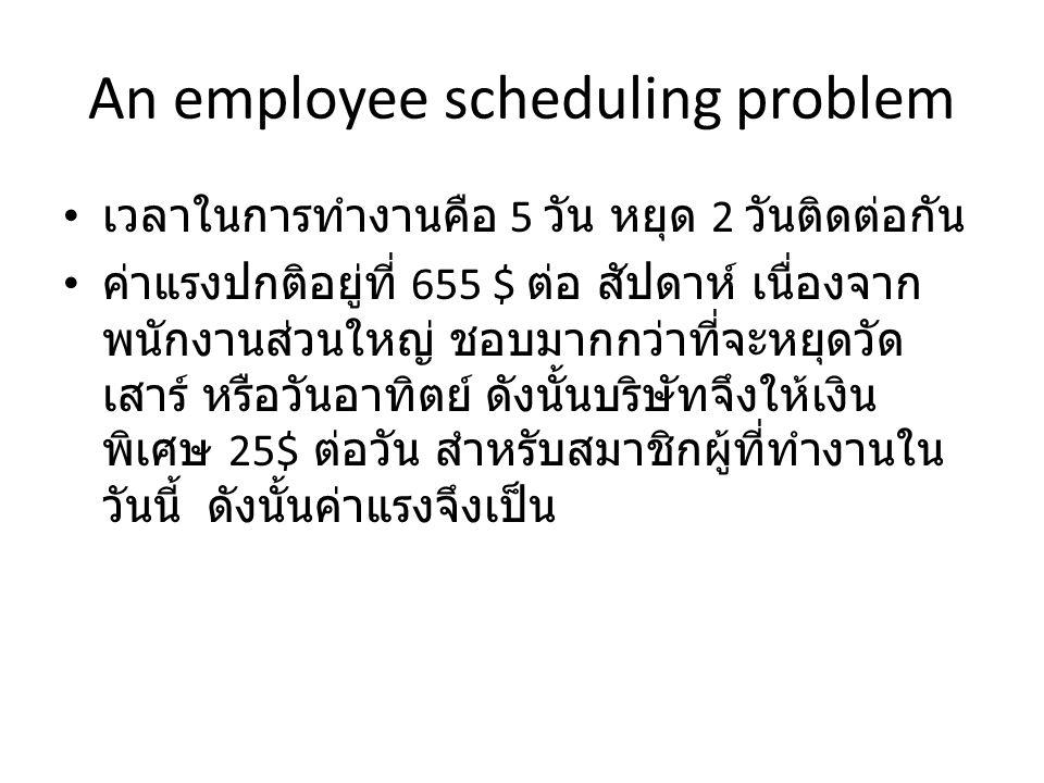 An employee scheduling problem กะวันหยุดค่าแรง 1 วันอาทิตย์ และวัน จันทร์ 655 + 25 = 680 2 วันจันทร์ และ วัน อังคาร 705 3 วันอังคาร และ วัน พุธ 705 4 วันพุธ และ วัน พฤหัส 705 5 วันพฤหัส และ วัน ศุกร์ 705 6 วันศุกร์ และ วัน เสาร์ 680 7 วันเสาร์ และ วัน อาทิตย์ 655