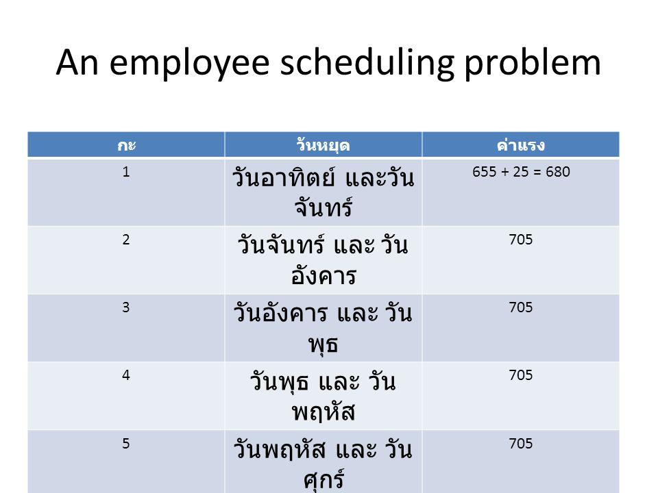 An employee scheduling problem ผู้จัดการต้องการให้มีค่าใช้จ่ายในการจ้างงาน ต่ำสุด โดยต้องการให้ ได้พนักงานในจำนวนที่ ต้องการ คำถามคือ จะกำหนดพนักงานในแต่ละกะ อย่างไร X i = จำนวนพนักงานที่ถูกมอบหมาย ให้ทำงานกะ i เช่น x 1 = จำนวนงานที่ถูกถูกมอบหมายให้ทำงานที่กะที่ 1 คือทำงาน 5 วันได้หยุดวันอาทิตย์ และวันจันทร์