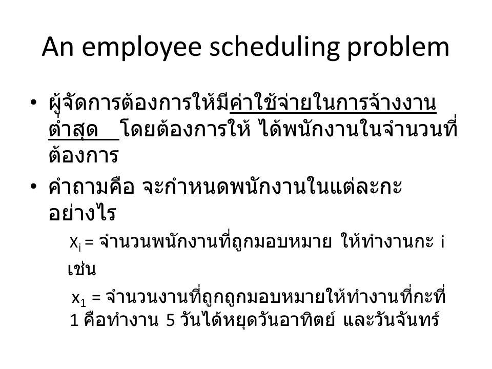 An employee scheduling problem S id อาทิต ย์ จันทร์อังคารพุธพฤหัสศุกร์เสาร์ Cost: w i กะ 1 (x1) 0011111 680 กะ 2 (x2) 1001111 705 กะ 3 (x3) 1100111 705 กะ 4 (x4) 1110011 705 กะ 5 (x5) 1111001 705 กะ 6 (x6) 1111100 680 กะ 7 (x7) 0111110 655 No (R d ) worker Required 18272226252119