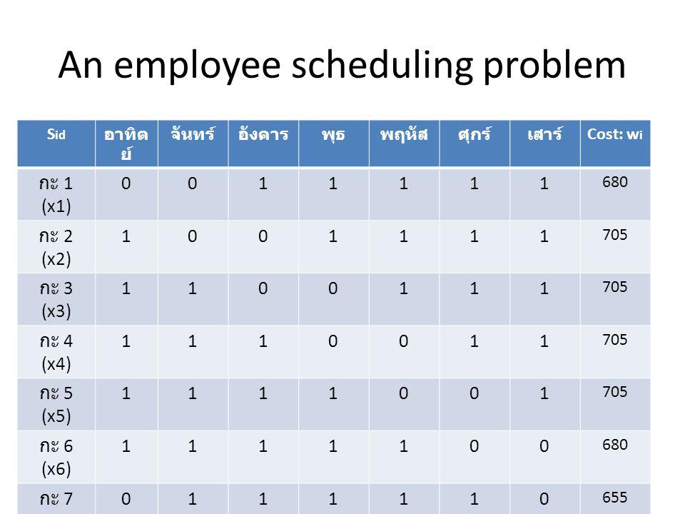 An employee scheduling problem