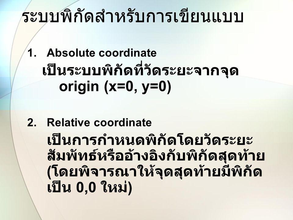 ระบบพิกัดสำหรับการเขียนแบบ 1.Absolute coordinate เป็นระบบพิกัดที่วัดระยะจากจุด origin (x=0, y=0) 2.Relative coordinate เป็นการกำหนดพิกัดโดยวัดระยะ สัมพัทธ์หรืออ้างอิงกับพิกัดสุดท้าย ( โดยพิจารณาให้จุดสุดท้ายมีพิกัด เป็น 0,0 ใหม่ )
