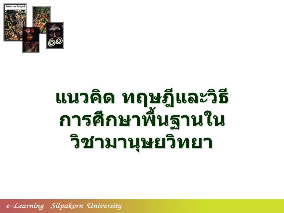 ทฤษฎีวิวัฒนาการ ทฤษฎีวิวัฒนาการ วิวัฒนาการทางสังคม (Social Darwinism) การนำแนวคิด วิวัฒนาการสิ่งมีชีวิตของ Charles Darwin มาใช้ อธิบาย วิวัฒนาการของสังคมว่า มีการเลือกสรรสังคมที่ พัฒนา ได้เหมาะสมจะ เจริญเร็วกว่า