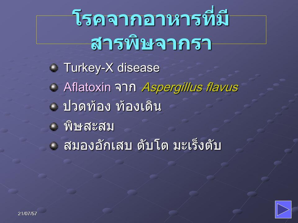 โรคจากอาหารที่มี สารพิษจากรา Turkey-X disease Turkey-X disease Aflatoxin จาก Aspergillus flavus Aflatoxin จาก Aspergillus flavus ปวดท้อง ท้องเดิน ปวดท