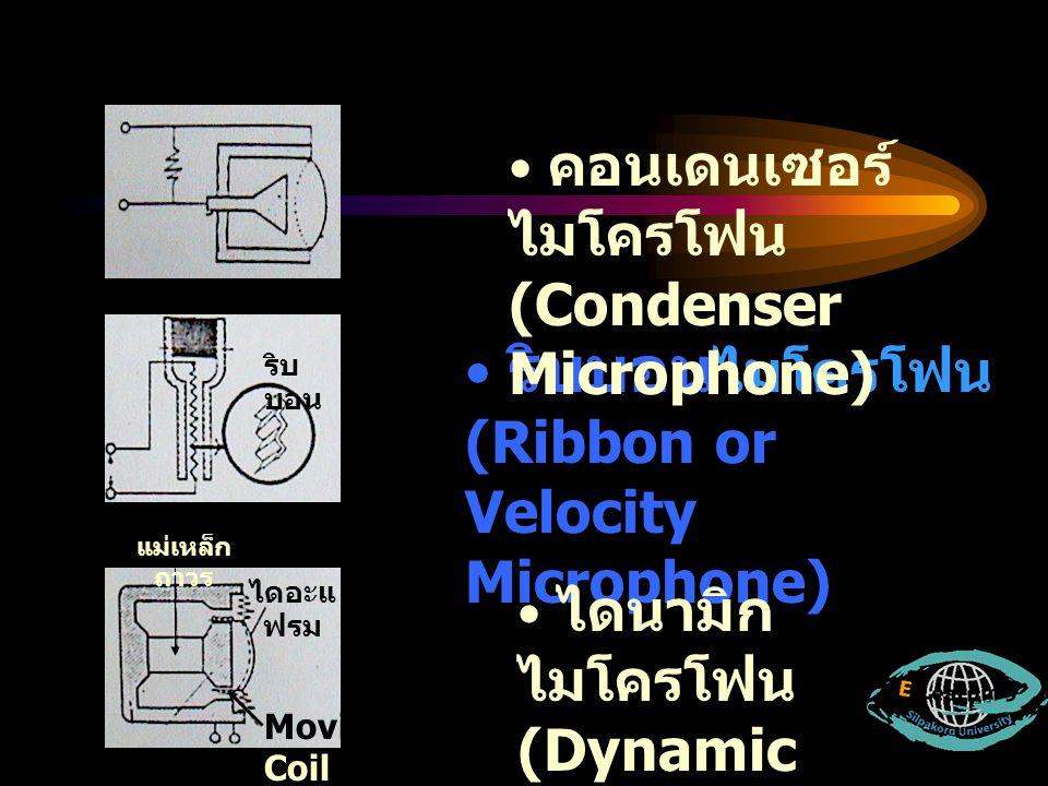 ริบบอน ไมโครโฟน (Ribbon or Velocity Microphone) ไดนามิก ไมโครโฟน (Dynamic Microphone) คอนเดนเซอร์ ไมโครโฟน (Condenser Microphone) ริบ บอน ไดอะแ ฟรม Mo