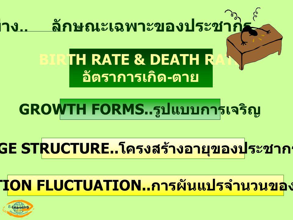 ตัวอย่าง.. ลักษณะเฉพาะของประชากร BIRTH RATE & DEATH RATE อัตราการเกิด - ตาย GROWTH FORMS.. รูปแบบการเจริญ AGE STRUCTURE.. โครงสร้างอายุของประชากร POPU