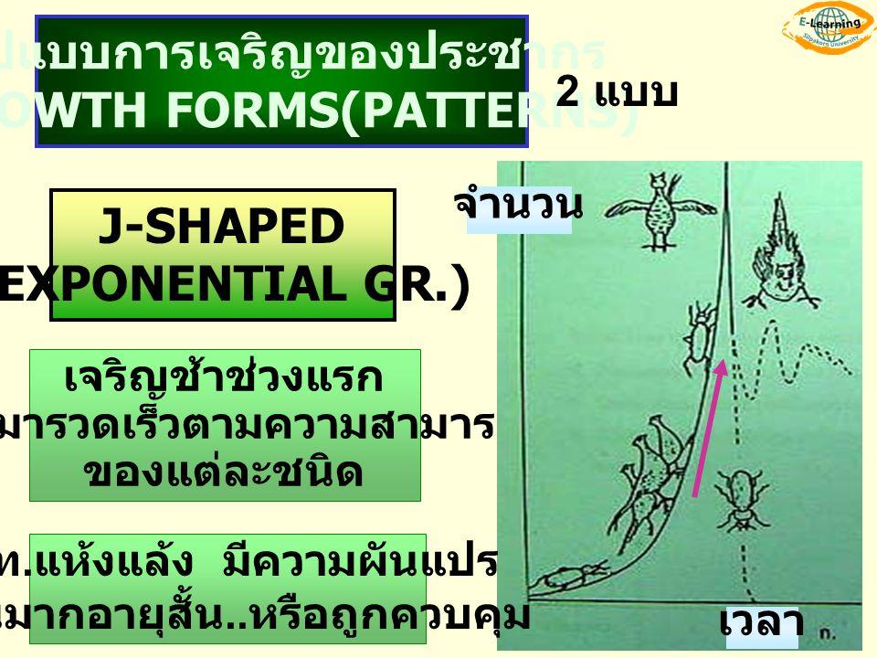 รูปแบบการเจริญของประชากร GROWTH FORMS(PATTERNS) 2 แบบ J-SHAPED (EXPONENTIAL GR.) เจริญช้าช่วงแรก ต่อมารวดเร็วตามความสามารถ ของแต่ละชนิด พท. แห้งแล้ง ม