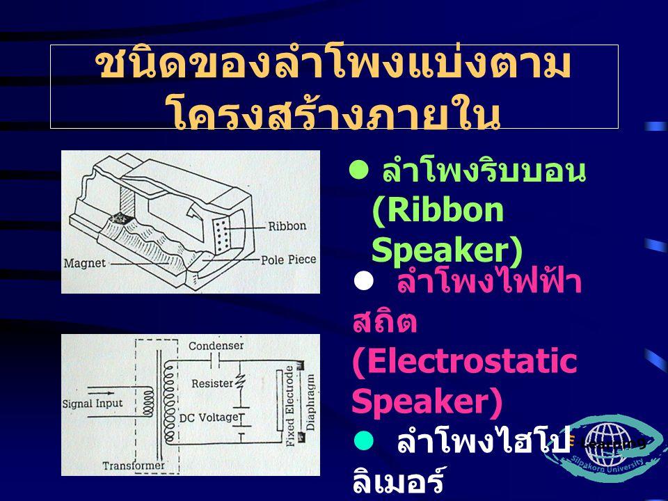 ชนิดของลำโพงแบ่งตาม โครงสร้างภายใน ลำโพงริบบอน (Ribbon Speaker) ลำโพงไฟฟ้า สถิต (Electrostatic Speaker) ลำโพงไฮโป ลิเมอร์ (Hypolimer Speaker)