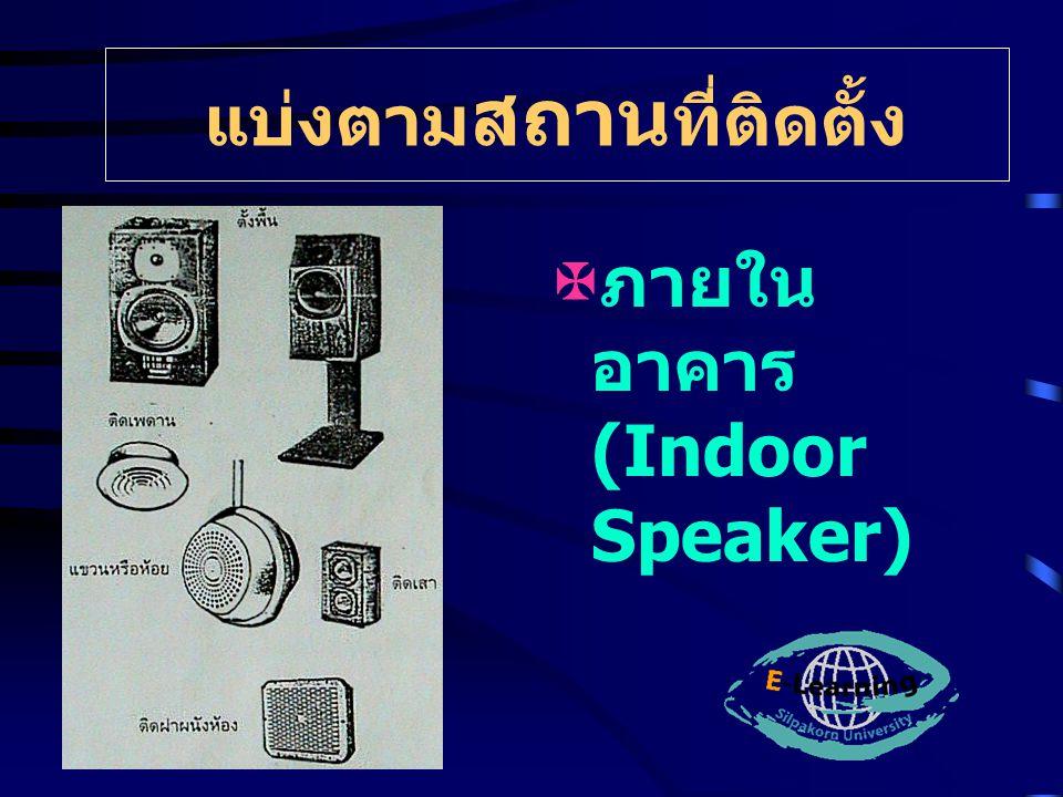 แบ่งตาม สถาน ที่ติดตั้ง  ภายใน อาคาร (Indoor Speaker)
