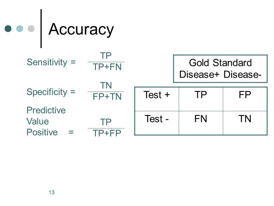 13 Accuracy Test +TPFP Test -FNTN Gold Standard Disease+ Disease- Sensitivity = Specificity = Predictive Value Positive = TP TP+FN TN FP+TN TP TP+FP