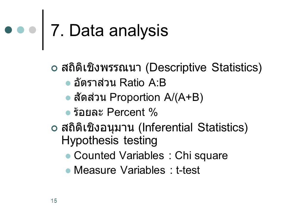15 7. Data analysis สถิติเชิงพรรณนา (Descriptive Statistics) อัตราส่วน Ratio A:B สัดส่วน Proportion A/(A+B) ร้อยละ Percent % สถิติเชิงอนุมาน (Inferent