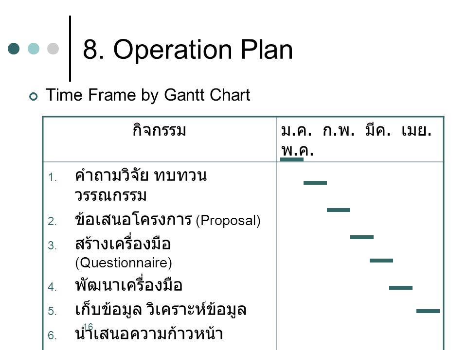 16 8. Operation Plan Time Frame by Gantt Chart กิจกรรมม. ค. ก. พ. มีค. เมย. พ. ค. 1. คำถามวิจัย ทบทวน วรรณกรรม 2. ข้อเสนอโครงการ (Proposal) 3. สร้างเค