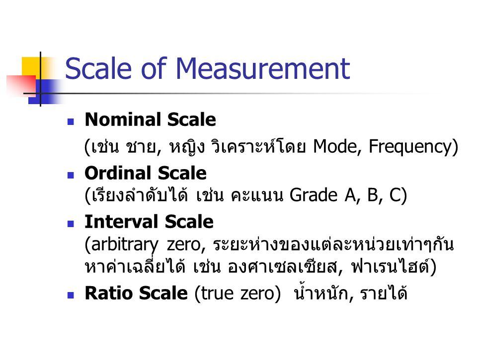 Scale of Measurement Nominal Scale ( เช่น ชาย, หญิง วิเคราะห์โดย Mode, Frequency) Ordinal Scale ( เรียงลำดับได้ เช่น คะแนน Grade A, B, C) Interval Sca
