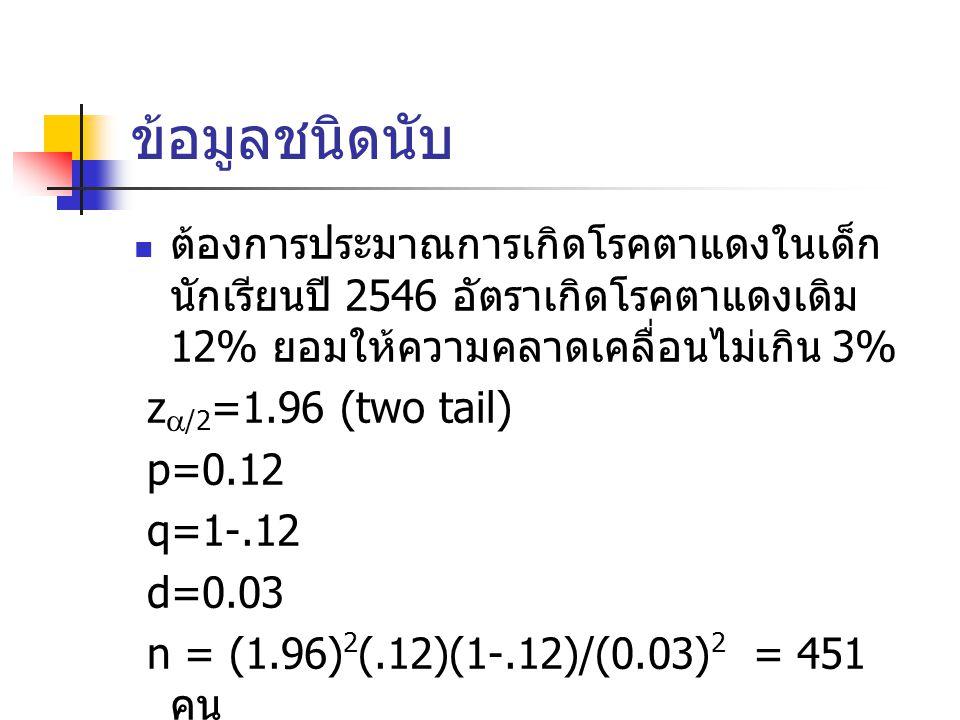 ข้อมูลชนิดต่อเนื่อง ต้องการประมาณค่า น้ำหนักเด็กแรกเกิด ยอม ให้ความคลาดเคลื่อนไม่เกิน 50 กรัม ข้อมูล เดิมน้ำหนักเด็กแรกเกิด 3,000 + 400 กรัม z  /2 =1.96 (two tail) d=50 n=z 2  2 /d 2 n=(1.96) 2 (400) 2 /(50) 2 = 246 คน