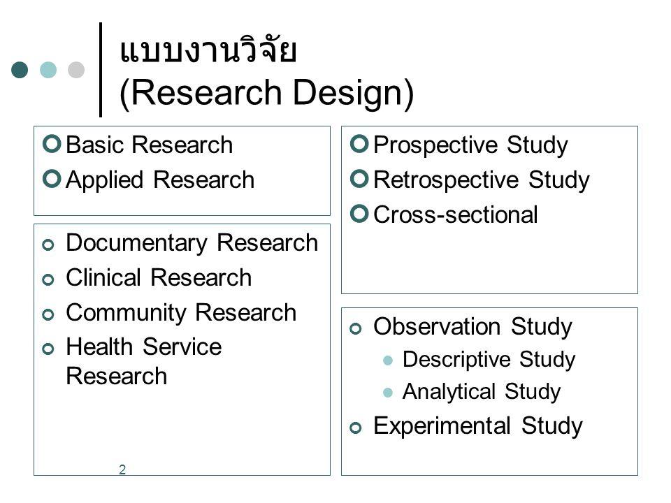 3 ประเภทของการวิจัย Descriptive Study Cohort Study Case Control Study Cross-sectional Study Experimental Study