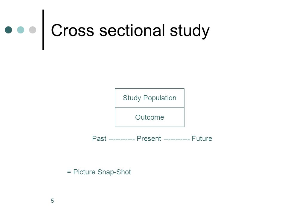 5 Cross sectional study Study Population Outcome Past ----------- Present ----------- Future = Picture Snap-Shot