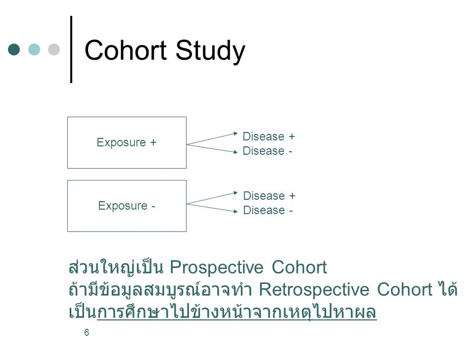 6 Cohort Study Exposure + Exposure - Disease + Disease - Disease + Disease - ส่วนใหญ่เป็น Prospective Cohort ถ้ามีข้อมูลสมบูรณ์อาจทำ Retrospective Cohort ได้ เป็นการศึกษาไปข้างหน้าจากเหตุไปหาผล