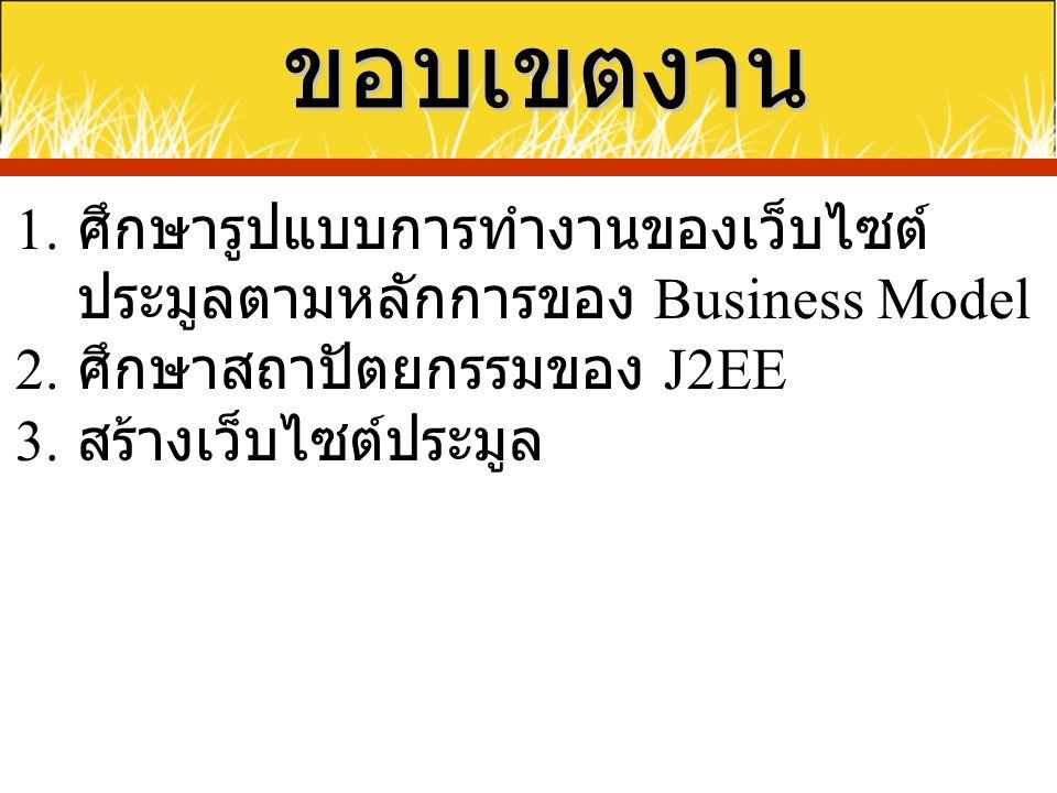 ขอบเขตงาน 1. ศึกษารูปแบบการทำงานของเว็บไซต์ ประมูลตามหลักการของ Business Model 2. ศึกษาสถาปัตยกรรมของ J2EE 3. สร้างเว็บไซต์ประมูล