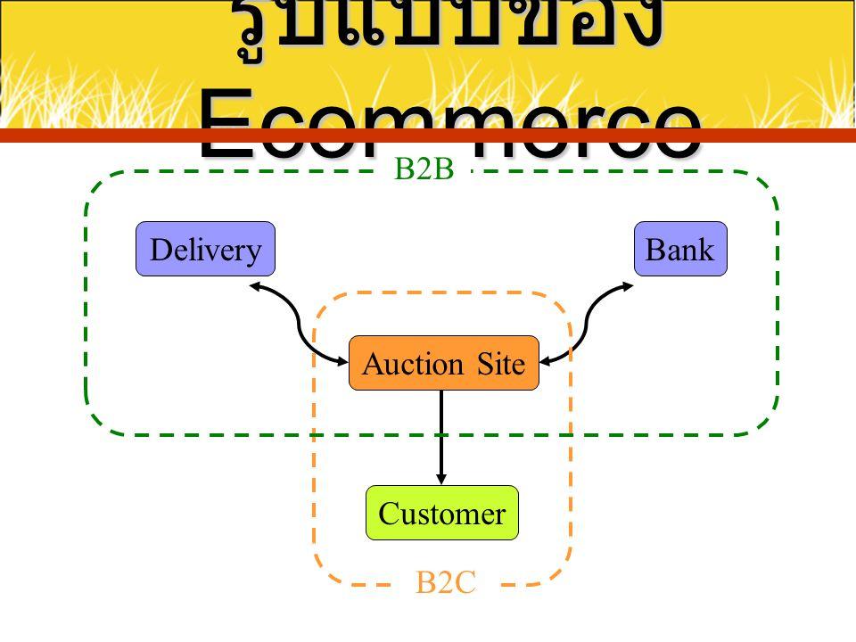 รูปแบบของ Ecommerce Auction Site Customer DeliveryBank B2C B2B