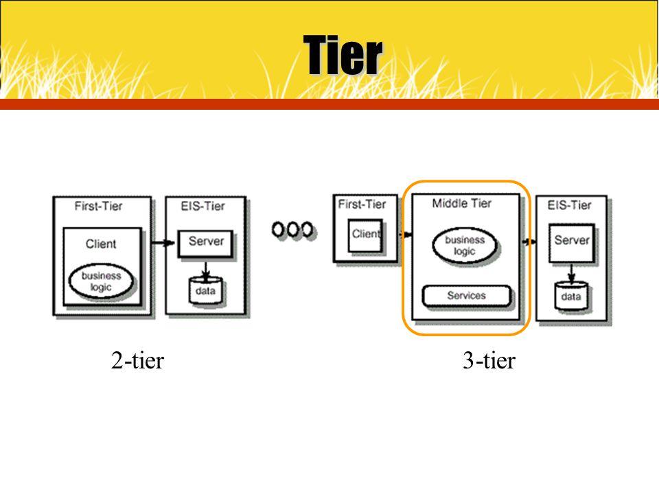 Tier 2-tier3-tier