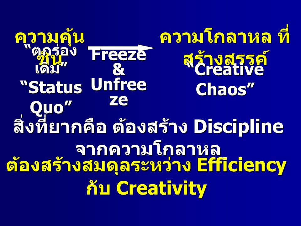"""ความคุ้น ชิน ความโกลาหล ที่ สร้างสรรค์ """" ตกร่อง เดิม """" """"Status Quo"""" Freeze & Unfree ze """"Creative Chaos"""" สิ่งที่ยากคือ ต้องสร้าง Discipline จากความโกลา"""