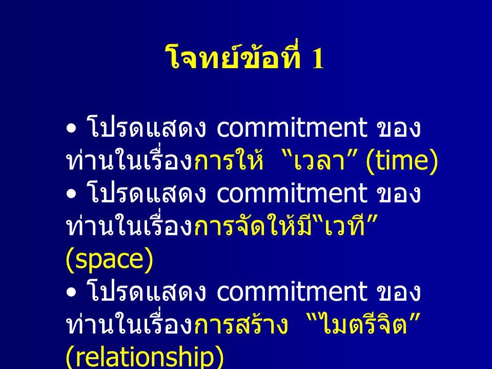 """โปรดแสดง commitment ของ ท่านในเรื่องการให้ """" เวลา """" (time) โปรดแสดง commitment ของ ท่านในเรื่องการจัดให้มี """" เวที """" (space) โปรดแสดง commitment ของ ท่"""