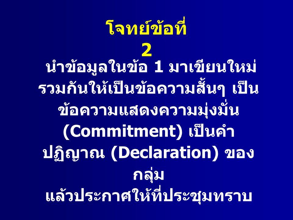 นำข้อมูลในข้อ 1 มาเขียนใหม่ รวมกันให้เป็นข้อความสั้นๆ เป็น ข้อความแสดงความมุ่งมั่น (Commitment) เป็นคำ ปฏิญาณ (Declaration) ของ กลุ่ม แล้วประกาศให้ที่