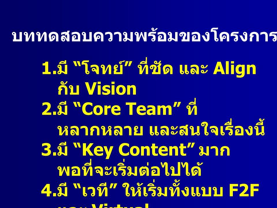 """บททดสอบความพร้อมของโครงการ 1. มี """" โจทย์ """" ที่ชัด และ Align กับ Vision 2. มี """"Core Team"""" ที่ หลากหลาย และสนใจเรื่องนี้ 3. มี """"Key Content"""" มาก พอที่จะ"""
