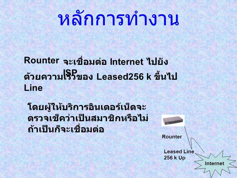 หลักการทำงาน Leased Line 256 k Up Rounter Internet Rounter จะเชื่อมต่อ Internet ไปยัง ISP ด้วยความเร็วของ Leased Line 256 k ขึ้นไป โดยผู้ให้บริการอินเ