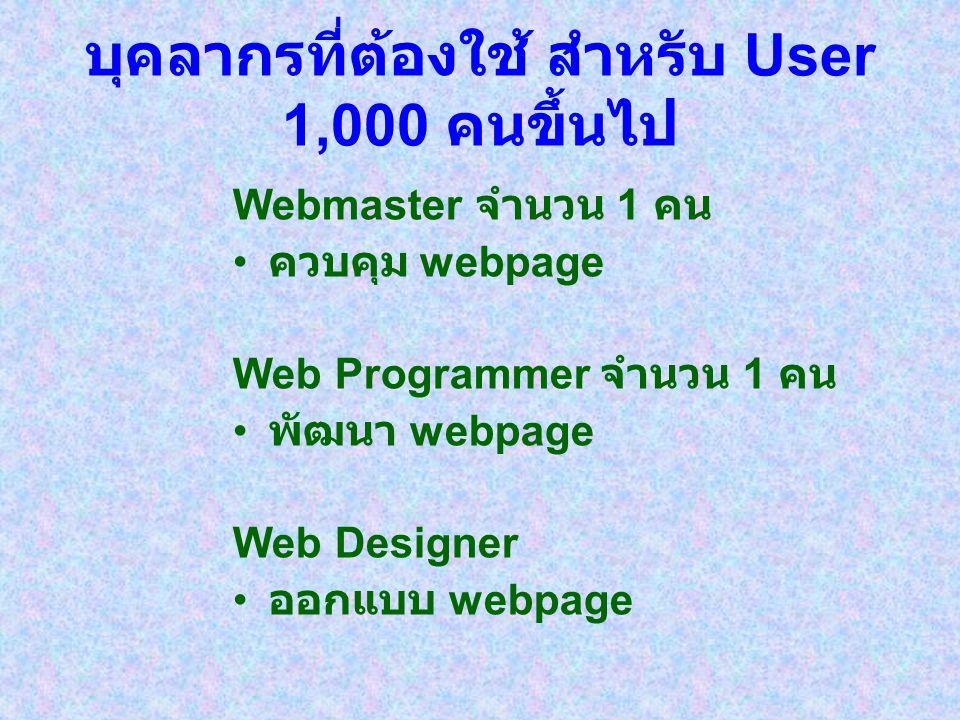 บุคลากรที่ต้องใช้ สำหรับ User 1,000 คนขึ้นไป Webmaster จำนวน 1 คน ควบคุม webpage Web Programmer จำนวน 1 คน พัฒนา webpage Web Designer ออกแบบ webpage