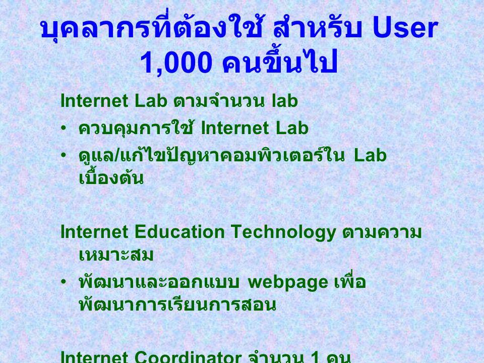 บุคลากรที่ต้องใช้ สำหรับ User 1,000 คนขึ้นไป Internet Lab ตามจำนวน lab ควบคุมการใช้ Internet Lab ดูแล / แก้ไขปัญหาคอมพิวเตอร์ใน Lab เบื้องต้น Internet