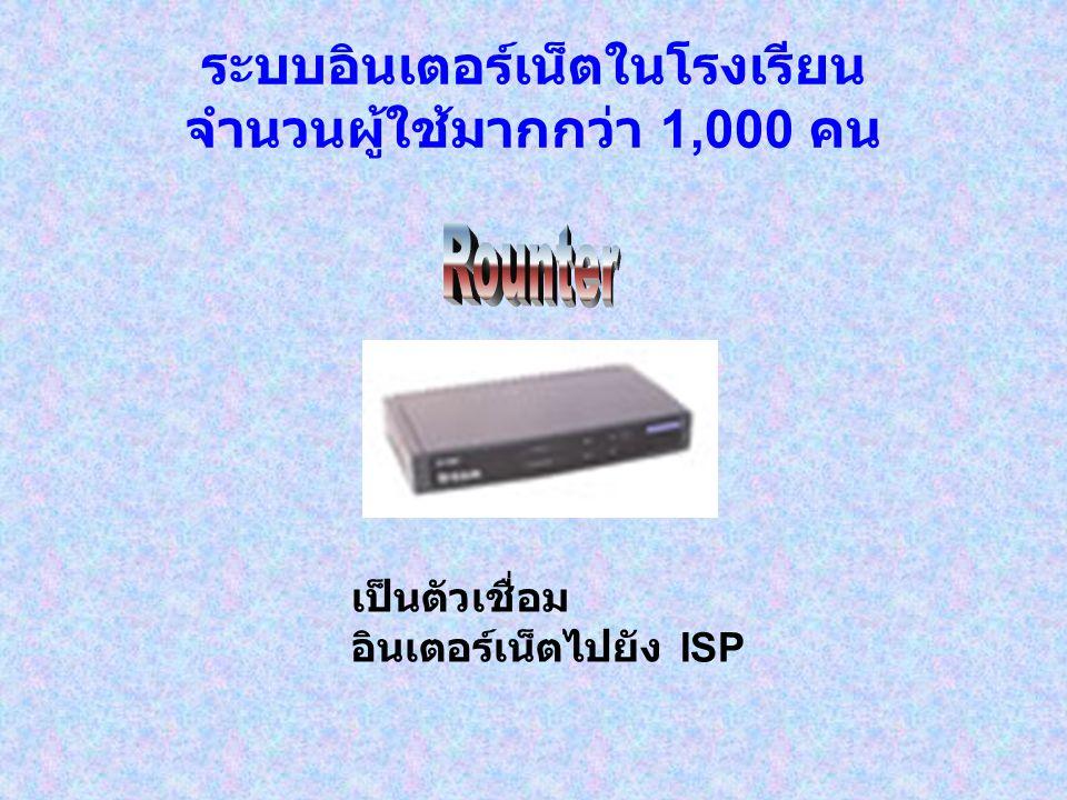 ระบบอินเตอร์เน็ตในโรงเรียน จำนวนผู้ใช้มากกว่า 1,000 คน เป็นตัวเชื่อม อินเตอร์เน็ตไปยัง ISP
