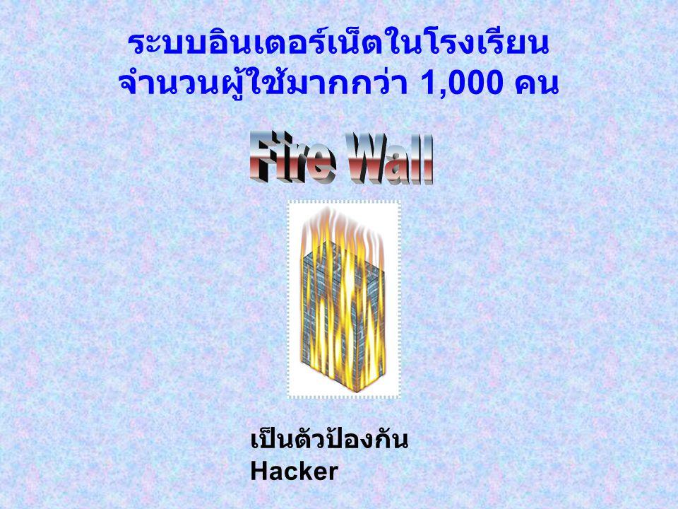 ระบบอินเตอร์เน็ตในโรงเรียน จำนวนผู้ใช้มากกว่า 1,000 คน เป็นตัวป้องกัน Hacker