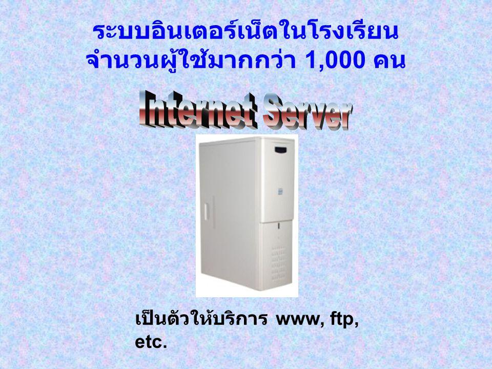ระบบอินเตอร์เน็ตในโรงเรียน จำนวนผู้ใช้มากกว่า 1,000 คน เป็นตัวให้บริการ www, ftp, etc.