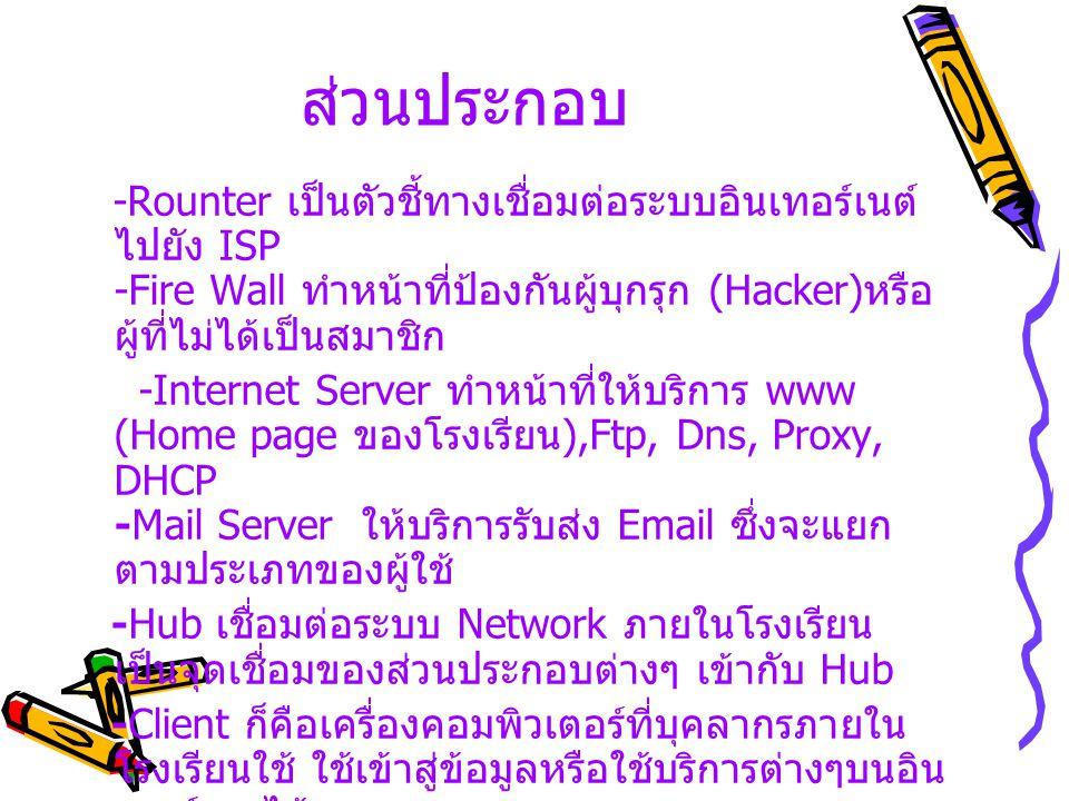 ส่วนประกอบ - Rounter เป็นตัวชี้ทางเชื่อมต่อระบบอินเทอร์เนต์ ไปยัง ISP -Fire Wall ทำหน้าที่ป้องกันผู้บุกรุก (Hacker) หรือ ผู้ที่ไม่ได้เป็นสมาชิก -Inter