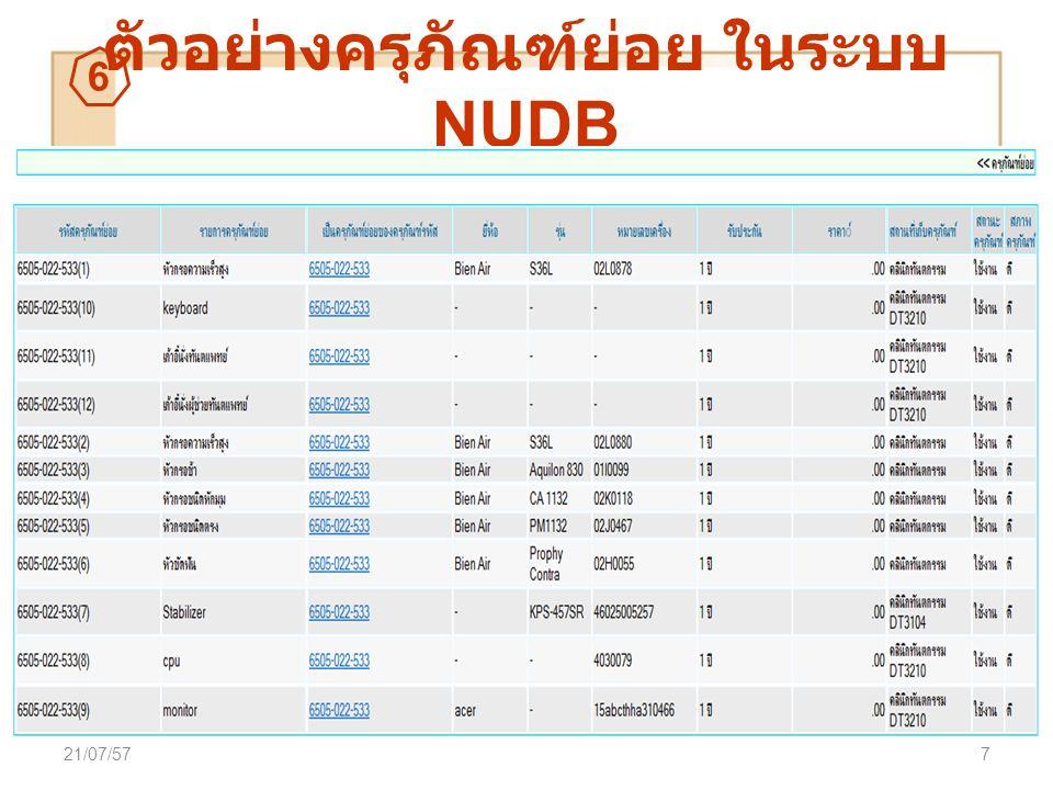 ตัวอย่างครุภัณฑ์ย่อย ในระบบ NUDB 6 21/07/577