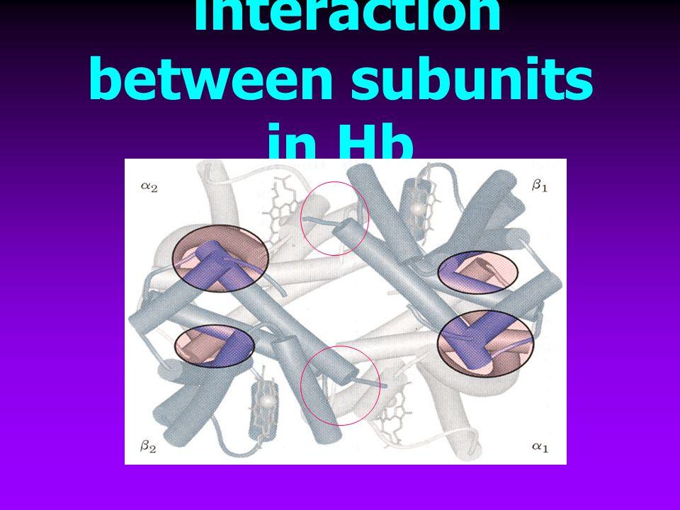 การขนส่งออกซิเจน Coorperativ e binding (Hb) Oxygen binding curve