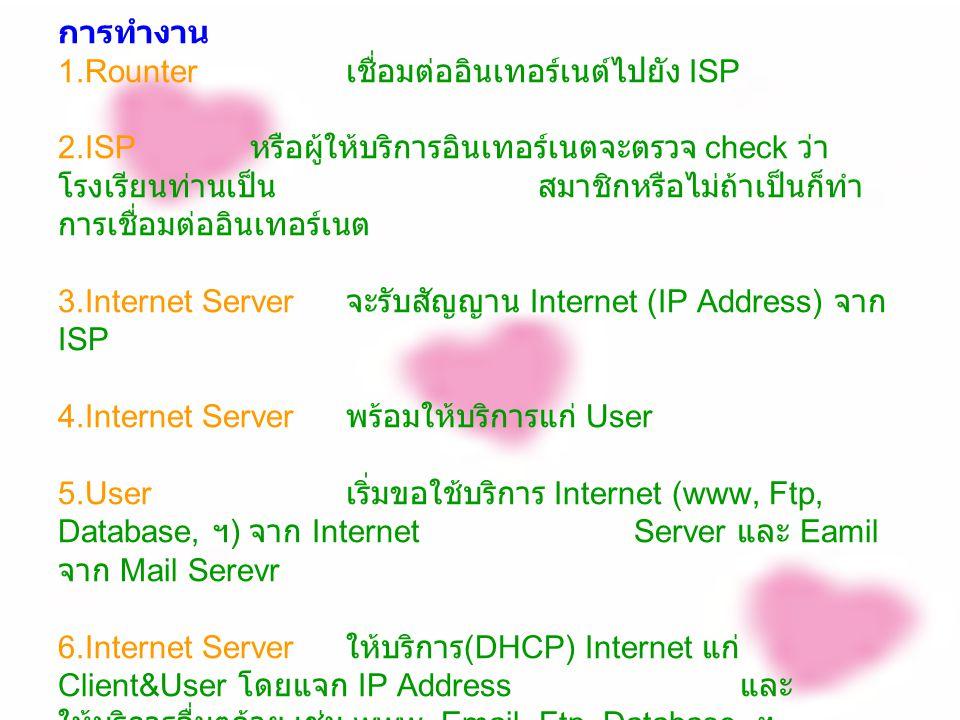 การทำงาน 1.Rounter เชื่อมต่ออินเทอร์เนต์ไปยัง ISP 2.ISP หรือผู้ให้บริการอินเทอร์เนตจะตรวจ check ว่า โรงเรียนท่านเป็นสมาชิกหรือไม่ถ้าเป็นก็ทำ การเชื่อม