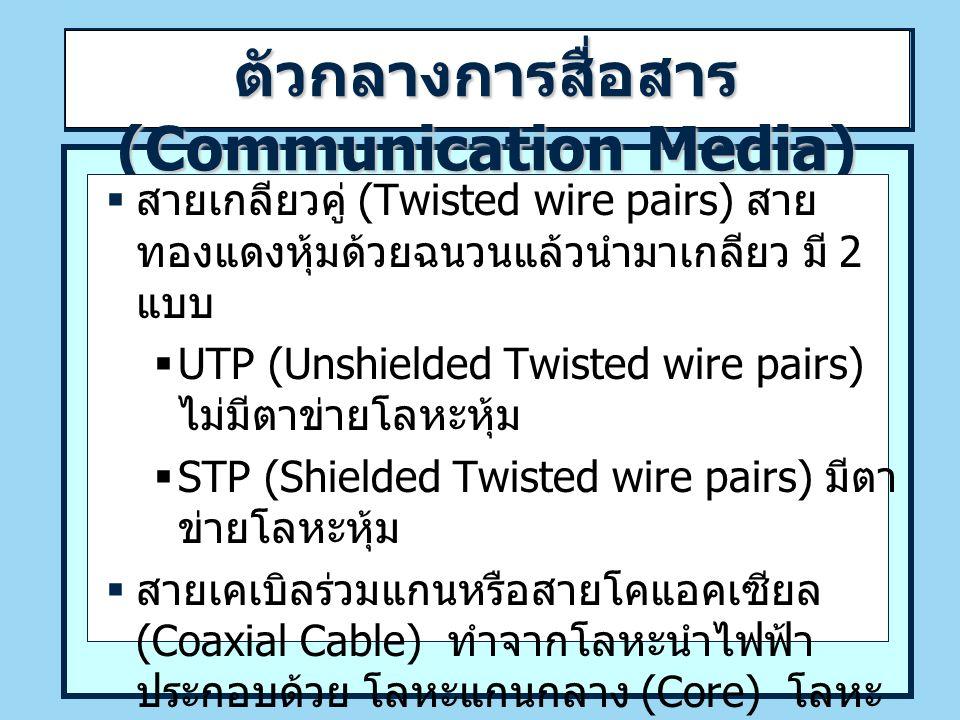 ตัวกลางการสื่อสาร (Communication Media)  สายเกลียวคู่ (Twisted wire pairs) สาย ทองแดงหุ้มด้วยฉนวนแล้วนำมาเกลียว มี 2 แบบ  UTP (Unshielded Twisted wire pairs) ไม่มีตาข่ายโลหะหุ้ม  STP (Shielded Twisted wire pairs) มีตา ข่ายโลหะหุ้ม  สายเคเบิลร่วมแกนหรือสายโคแอคเซียล (Coaxial Cable) ทำจากโลหะนำไฟฟ้า ประกอบด้วย โลหะแกนกลาง (Core) โลหะ แกนกลวง