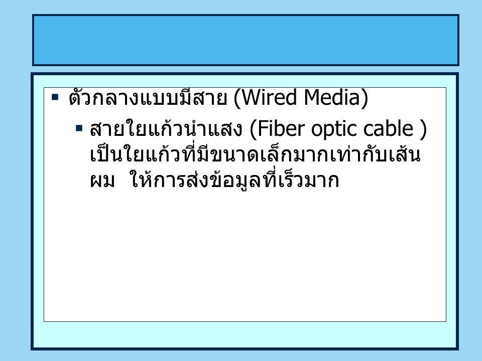  ตัวกลางแบบมีสาย (Wired Media)  สายใยแก้วนำแสง (Fiber optic cable ) เป็นใยแก้วที่มีขนาดเล็กมากเท่ากับเส้น ผม ให้การส่งข้อมูลที่เร็วมาก