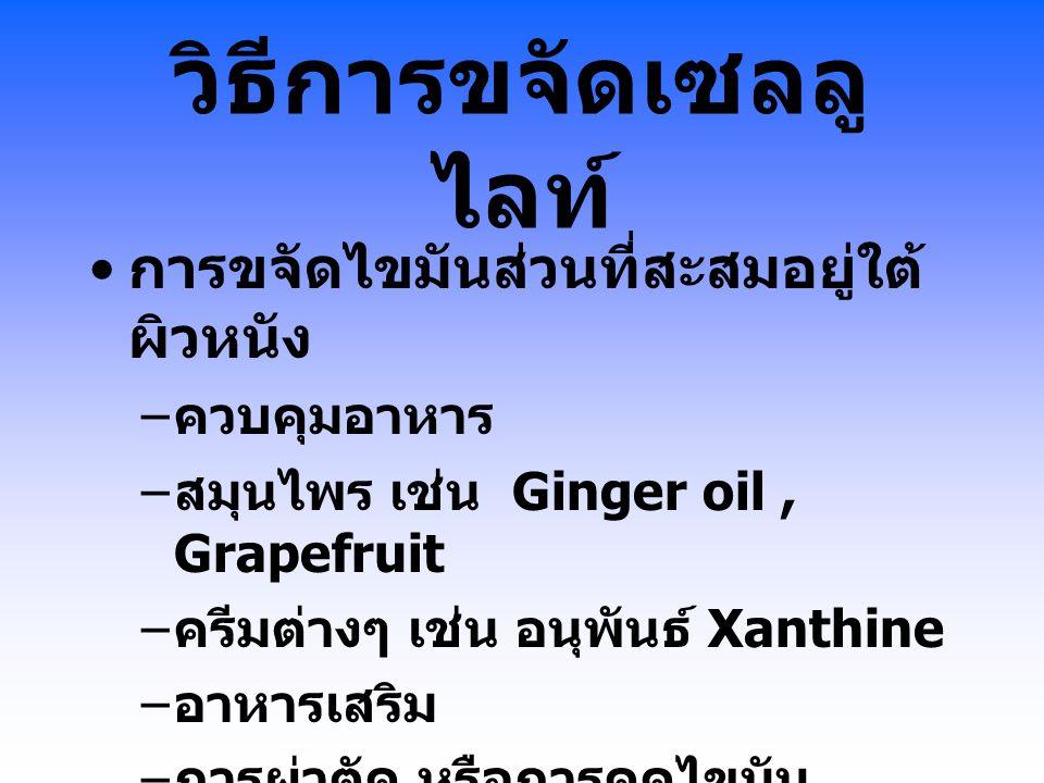 วิธีการขจัดเซลลู ไลท์ การขจัดไขมันส่วนที่สะสมอยู่ใต้ ผิวหนัง – ควบคุมอาหาร – สมุนไพร เช่น Ginger oil, Grapefruit – ครีมต่างๆ เช่น อนุพันธ์ Xanthine –